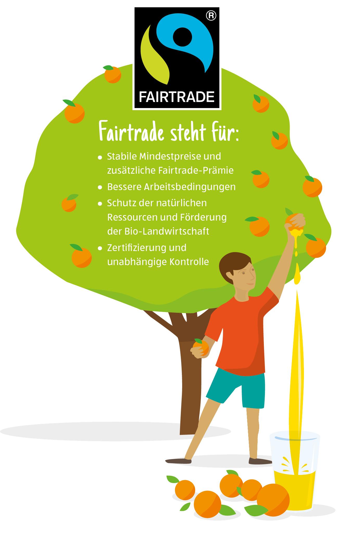 Fairtrade hat Vorteile für Farmer.